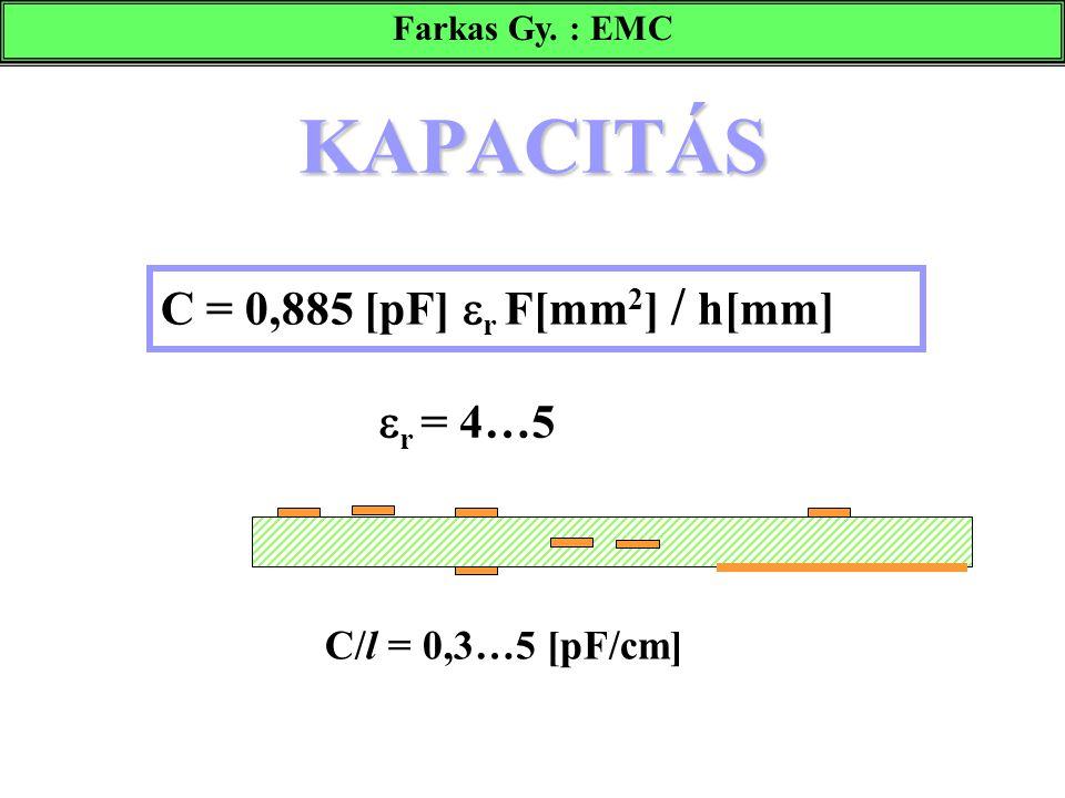 KAPACITÁS C = 0,885 [pF] r F[mm2] / h[mm] r = 4…5